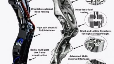 Photo of I prossimi robot di Boston Dynamics sono stampati in 3D e questo è solo l'inizio al Fab11