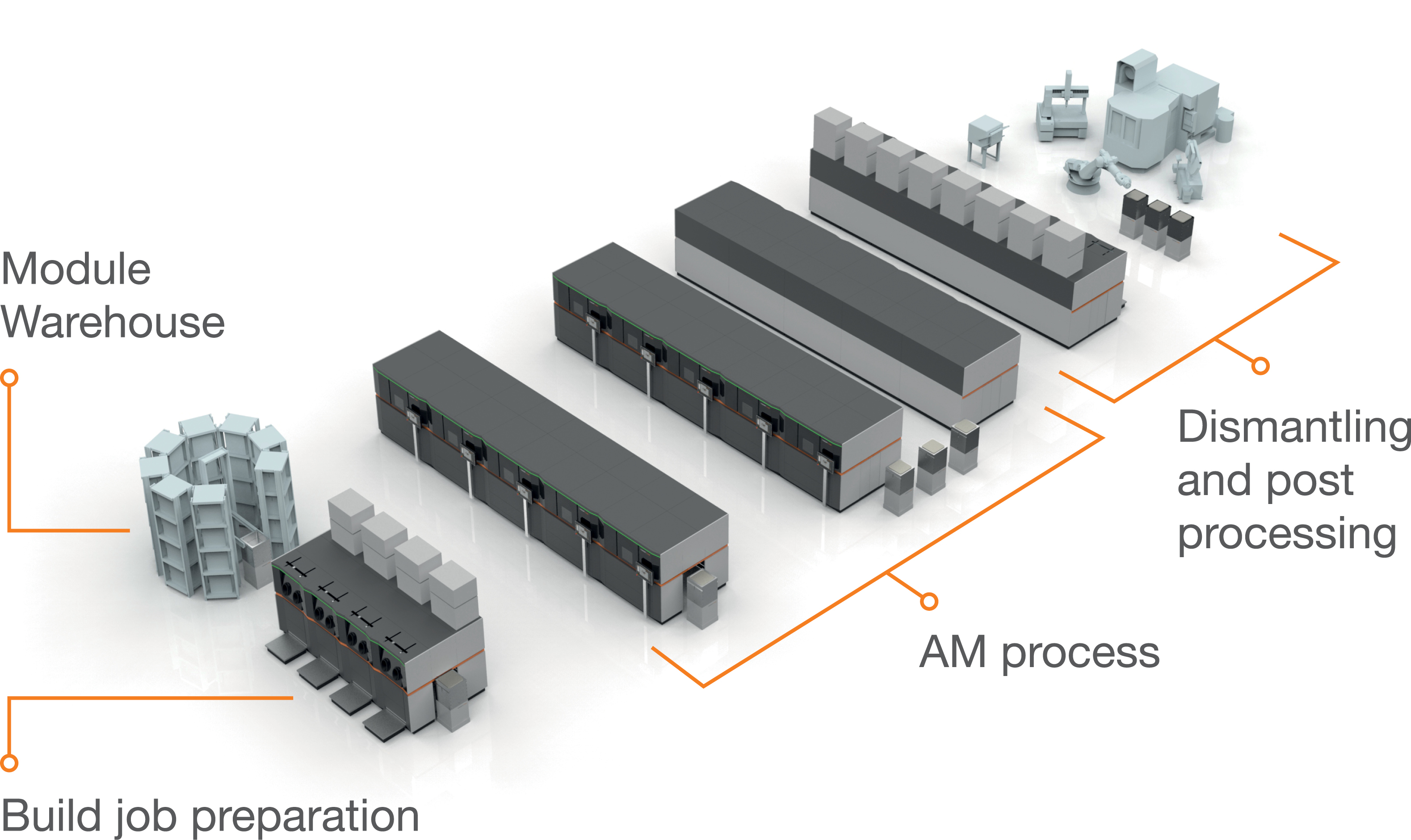 Concept Laser Factory4