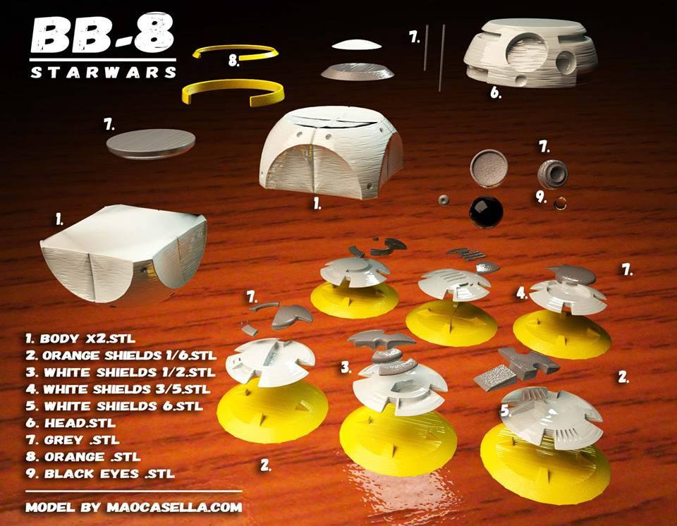 Starwars BB-8 MAO6