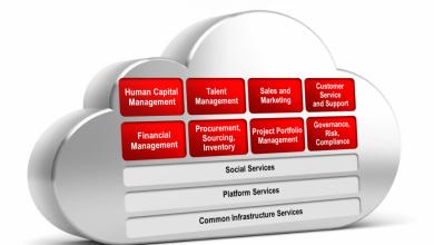 Photo of Le applicazioni cloud Oracle al fianco di Carbon per la corsa al dominio nel 3D printing e nella AM