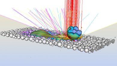 Photo of LLNL ha in programma di ridurre i difetti causati dagli spruzzi nella stampa 3D in metallo