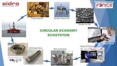 Photo of Sostenibilità e digitalizzazione come elementi chiave per l'adozione della produzione additiva nel settore oil & gas