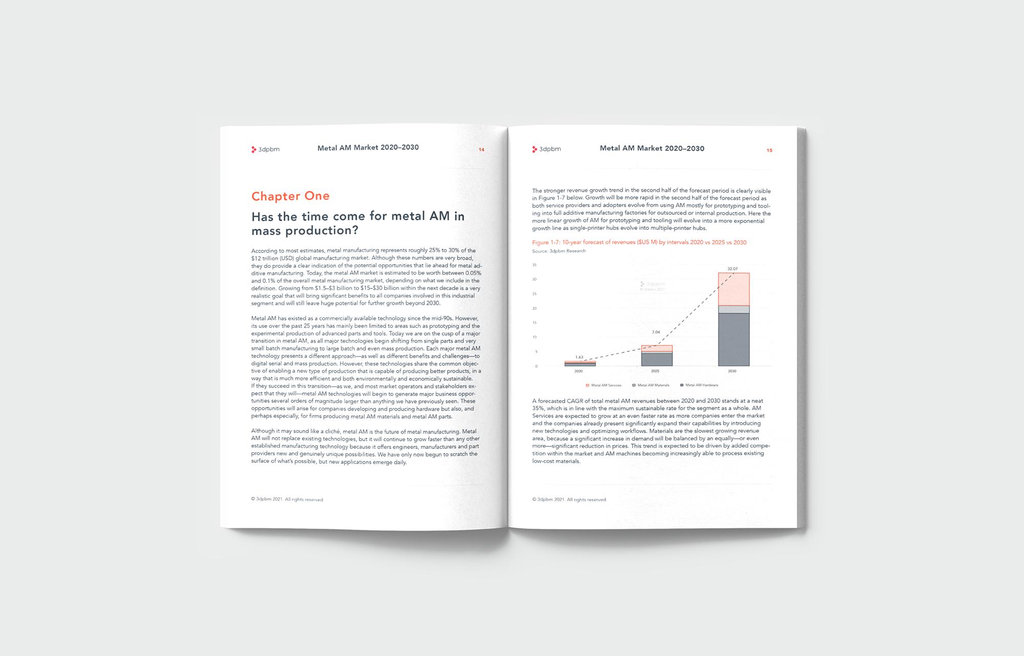 Dopo aver condotto uno studio approfondito del segmento tra il quarto trimestre del 2020 e il primo trimestre del 2021, 3dpbm Research è pronta a pubblicare il suo nuovo report di settore sul mercato della produzione additiva in metallo