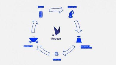 Photo of Roboze consente il recupero di rifiuti e parti stampate in 3D usate per il riciclaggio